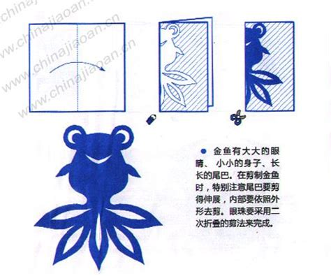Chinese New Year Essays - Essay Topics